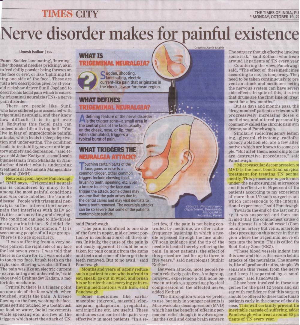 TOI Article on Dr. Jaydev Panchawagh's work on Trigeminal Neuralgia